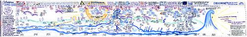 Engelbart_Mural_530x79